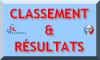 Classement et Résultats