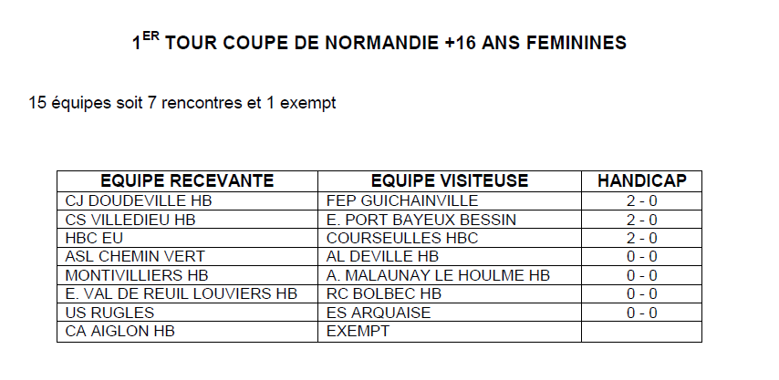 Coupe normandie fem tour 1