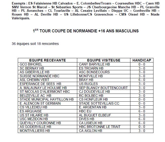Coupe normandie masc tour 1